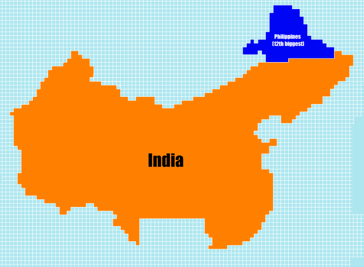 China's population compared to India and the Philippines