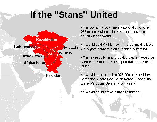 Stanistan in numbers
