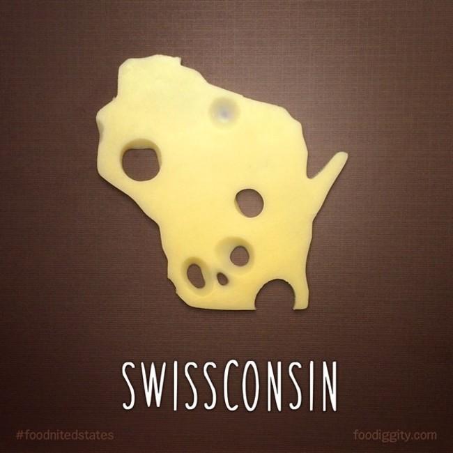 Swissconsin