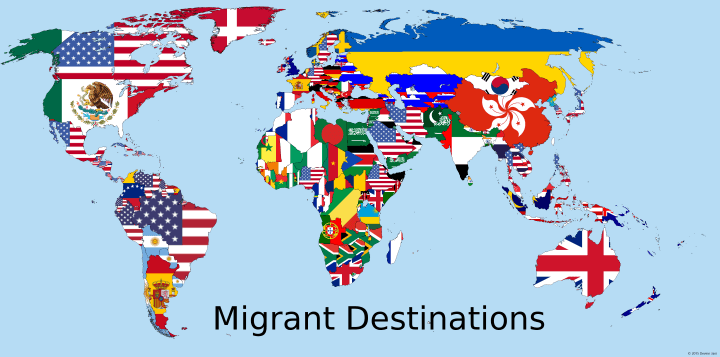 Flags of the most popular migrant destination country