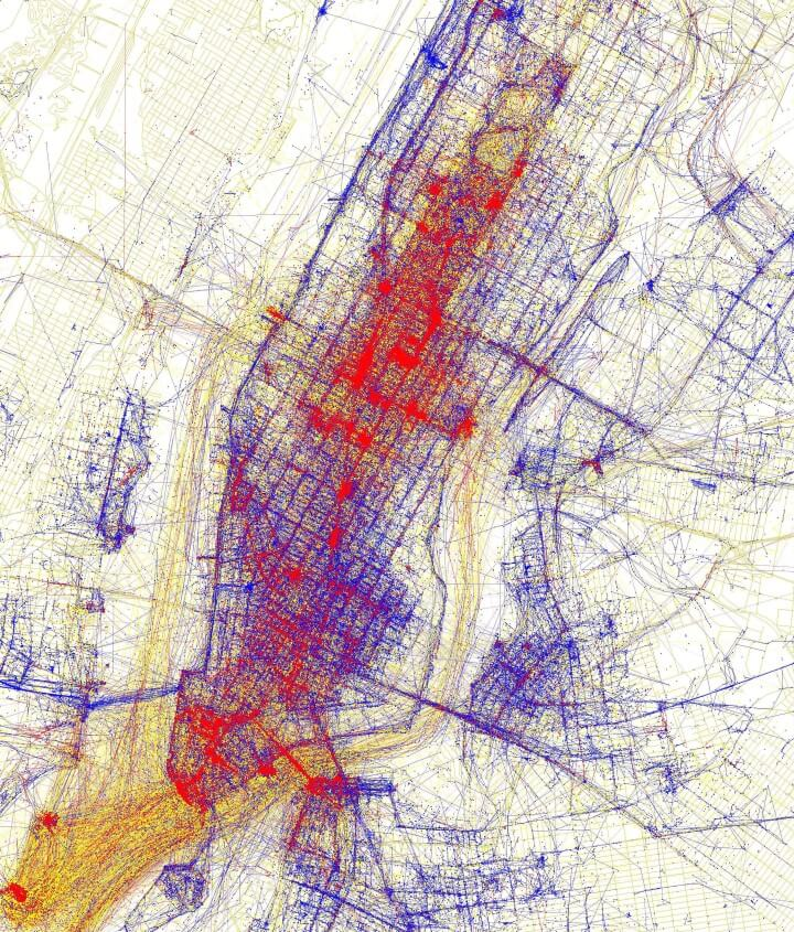 New York City tourists vs locals
