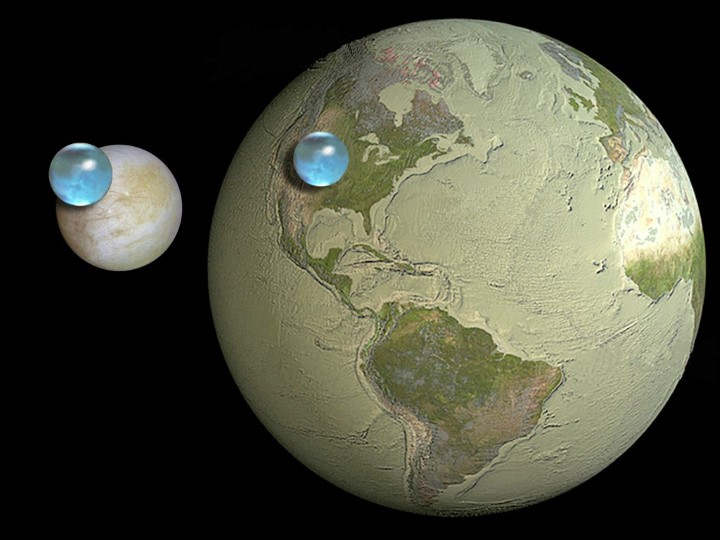 europa water vs earth water