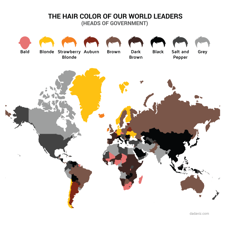 Hair Amp Eye Colour Of World Leaders Heads Of Government