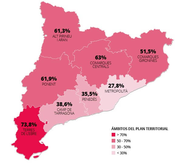 Daily-Catalan-speakers