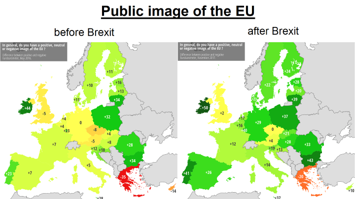 Public Image Of The EU Before & After Brexit Referendum By EU Country