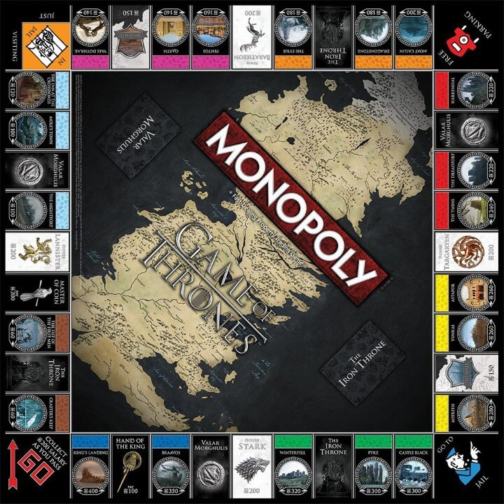 6 Best Game Of Thrones Board Games Expansions Reviewed Ranked