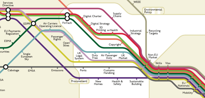 Brexit Issue Tube Maps Showing All Potential Consequences