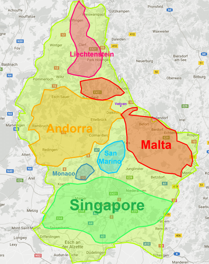 Luxembourg Is Not A Microstate!