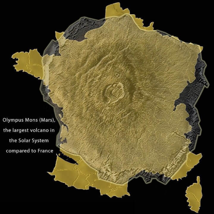Olympus Mons On Mars Compared to France