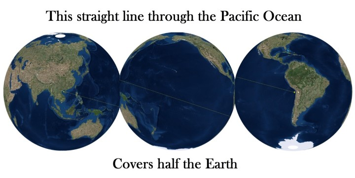 The Pacific ocean contains it's own Antipodes