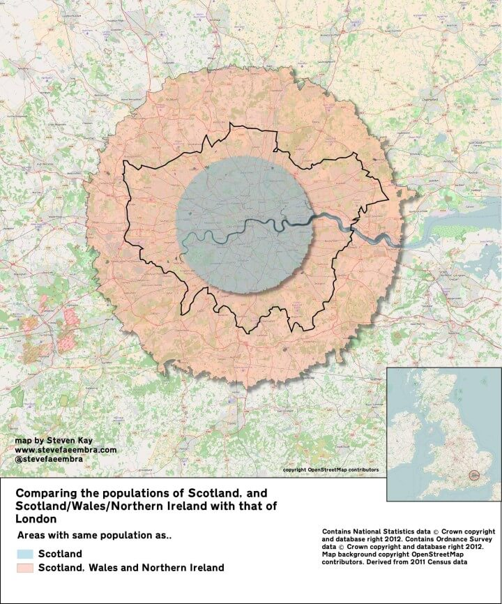 Population of Scotland vs London
