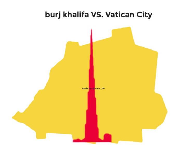The Height of Burj Khalifa vs Vatican City