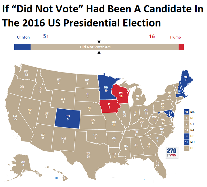 If Did Not Vote Had Been A Candidate In The US Presidential - Map of us without electoral college 2016