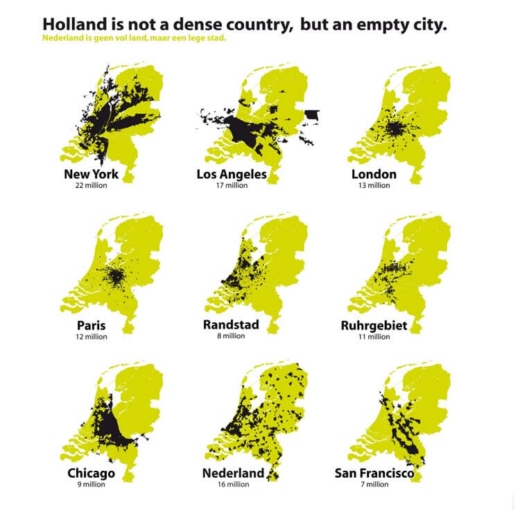 15 holland is not a dense country but an empty city