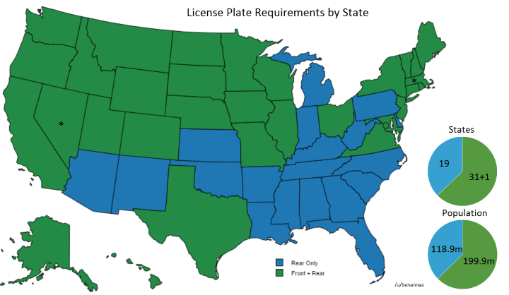 Rear Only vs Front & Rear License Plate Requirements By US State