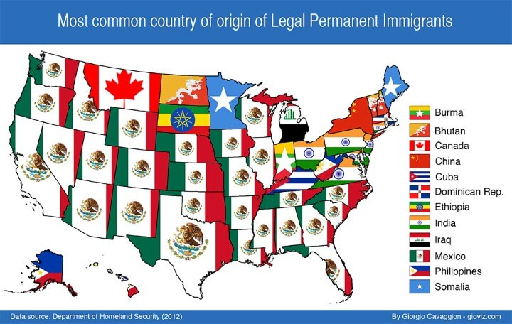 Most Common Country Immigrants Us