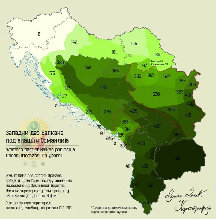 Number of Years Spent Under Ottoman Rule In The Western Balkans