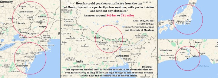 How Far Could You See From The Top of Mount Everest?