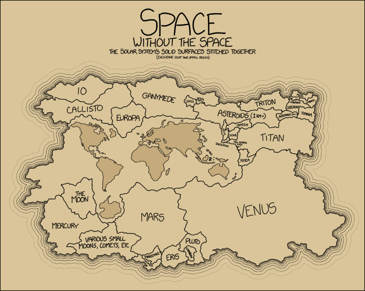 All The Land In Our Solar System – Brilliant Maps