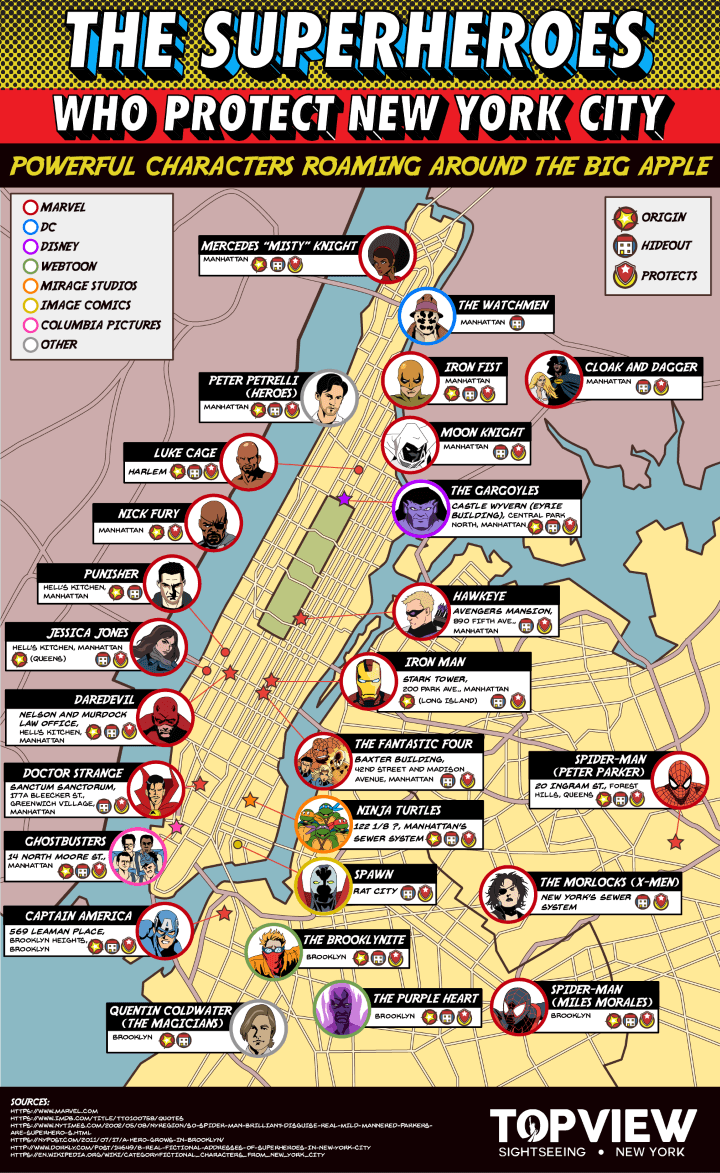 A Map of Superheroes in NYC & The Areas They Protect