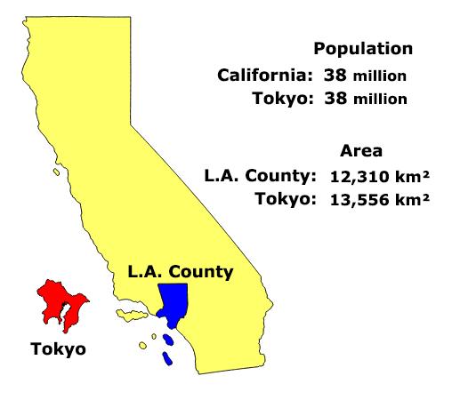 Tokyo vs California population